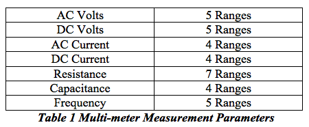 Transcat Multimeter Measurment Parameters